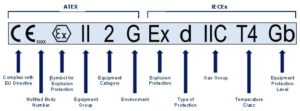 ATEX IEXEx classification rating scale