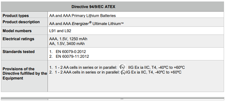 IS battery rating sample